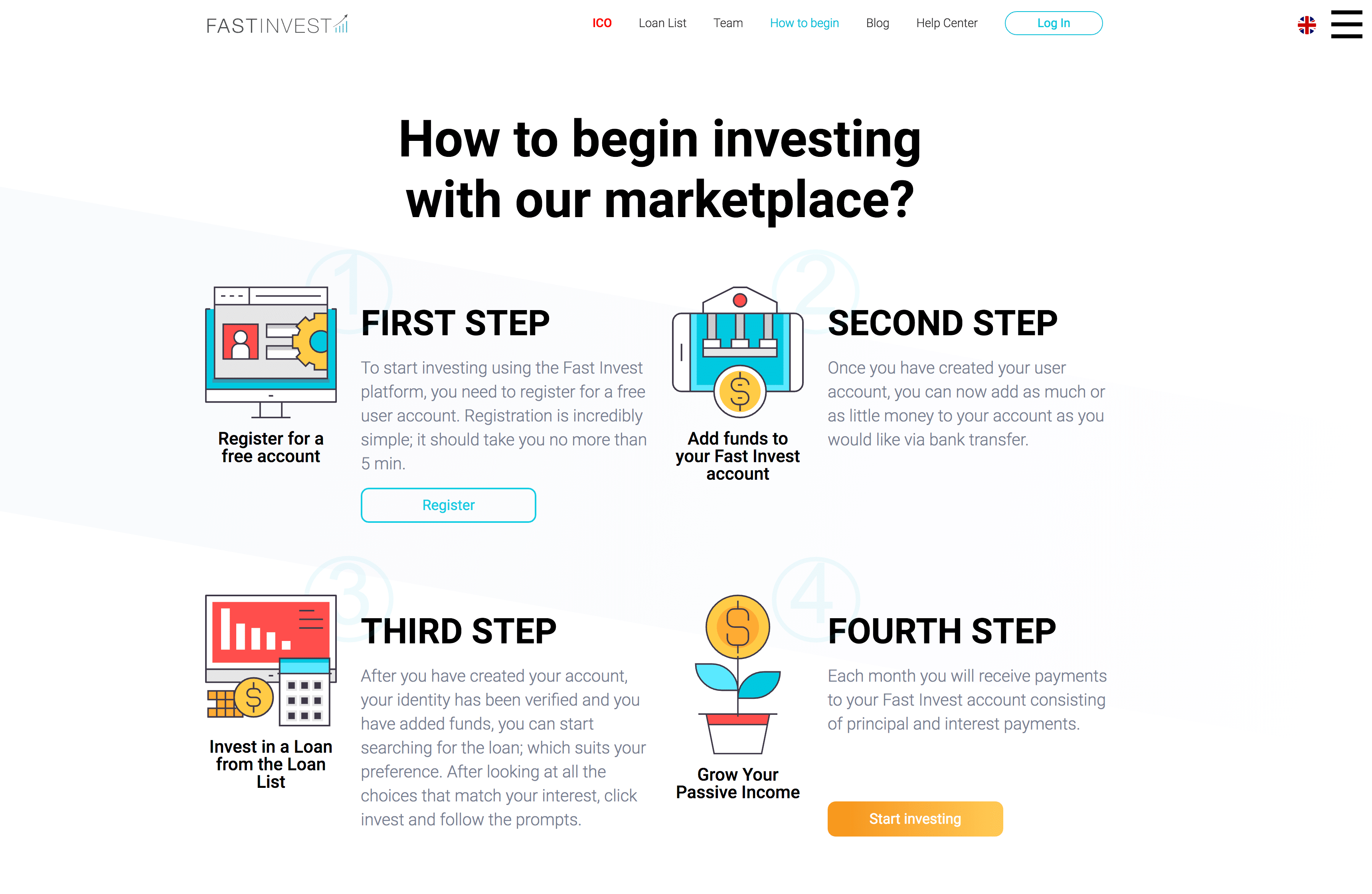 Fast invest crowdlending investment